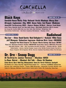 Coachella 2012 Spotify Playlist – Our Picks