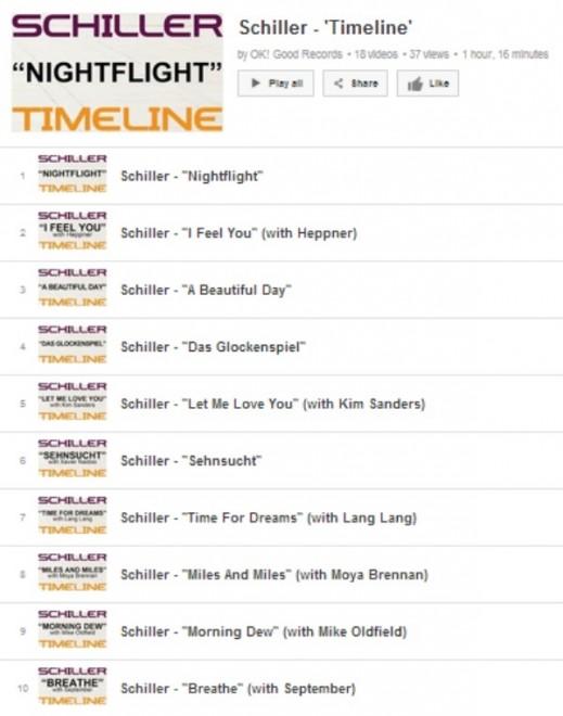 Schiller Timeline