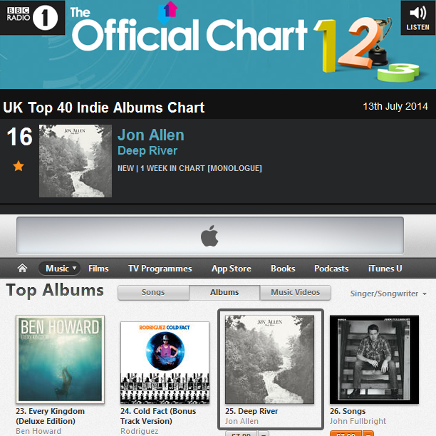 Jon Allen's 'Deep River' Hits #16 UK Top 40 Indie Albums & #25 Top Singer-Songwriter Albums on iTunes