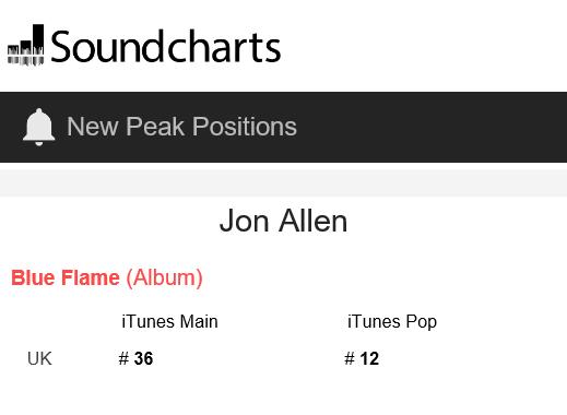 new jon allen album blue flame jonah's whale uk itunes pop chart main