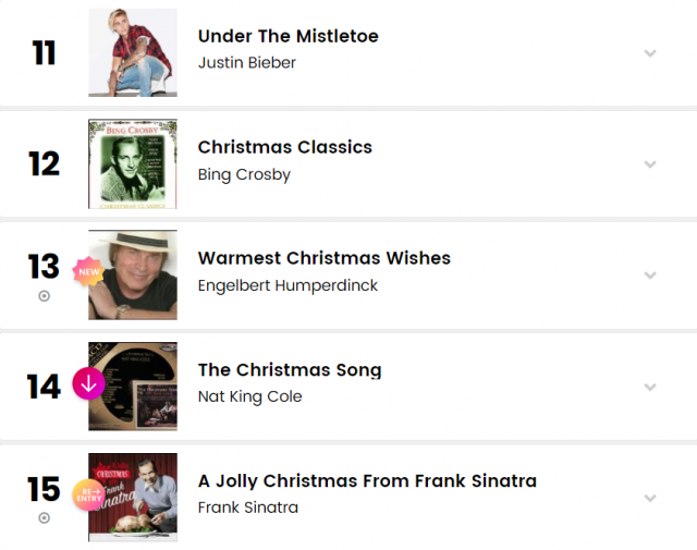 warmest christmas wishes enters billboard holiday chart at #13 engelbert humperdinck the man i want to be ok good records